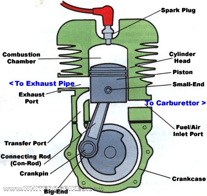 2 stroke motorcycle engine